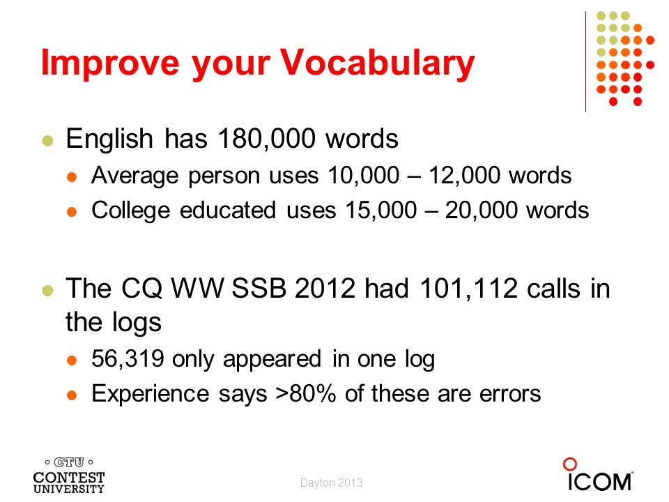 English has 180,000 words Average person uses 10,000 – 12,000 words College educated uses 15,000 – 20,000 words The CQ WW SSB 2012 had 101,112 calls in the logs 56,319 only appeared in one log Experience says >80% of these are errors Improve your Vocabulary Dayton 2013