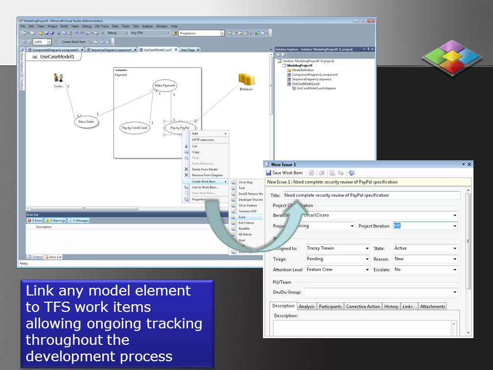 Link any model element to TFS work items allowing ongoing tracking throughout the development process