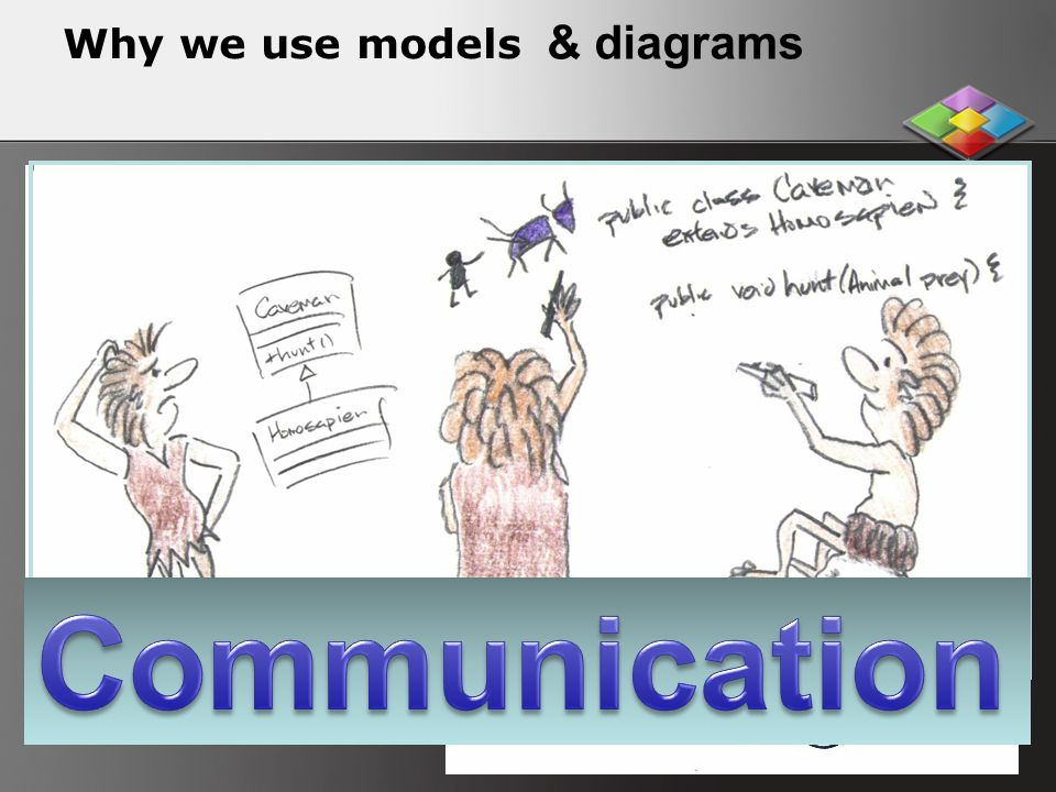 Why we use models & diagrams