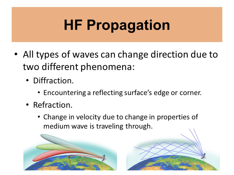 VHF/UHF/Microwave Propagation Transequatorial Propagation Communications between stations located an equal distance north & south of the magnetic equator.