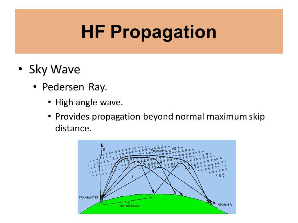HF Propagation Sky Wave Pedersen Ray. High angle wave. Provides propagation beyond normal maximum skip distance.
