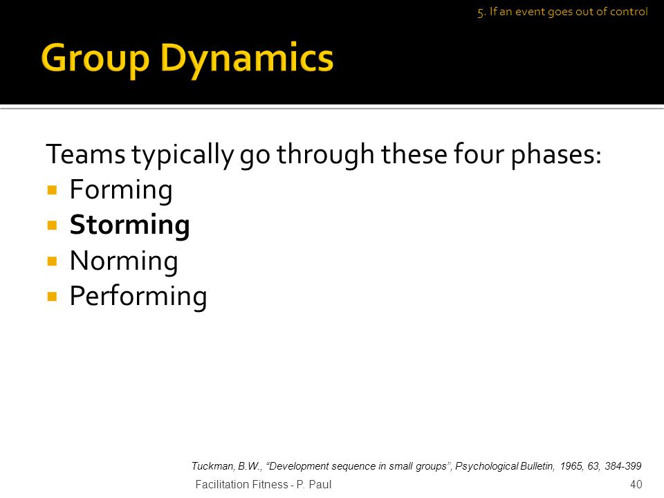 Teams typically go through these four phases: Forming Storming Norming Performing 40Facilitation Fitness - P.