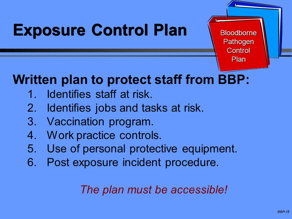 BBP-15 Exposure Control Plan Written plan to protect staff from BBP: 1.Identifies staff at risk. 2.Identifies jobs and tasks at risk. 3.Vaccination pr