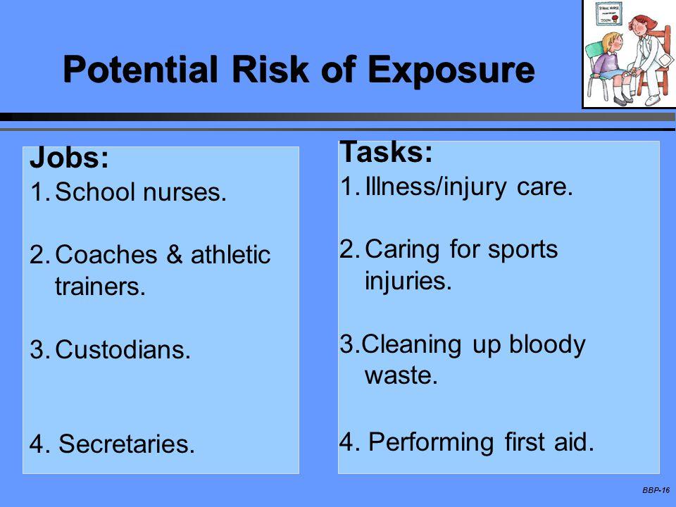 BBP-16 Potential Risk of Exposure Jobs: 1.1.School nurses.