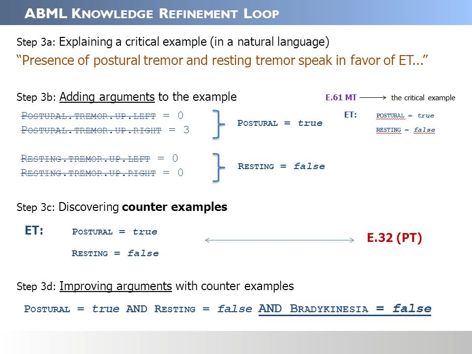 ABML K NOWLEDGE R EFINEMENT L OOP Step 3a: Explaining a critical example (in a natural language) Presence of postural tremor and resting tremor speak in favor of ET...