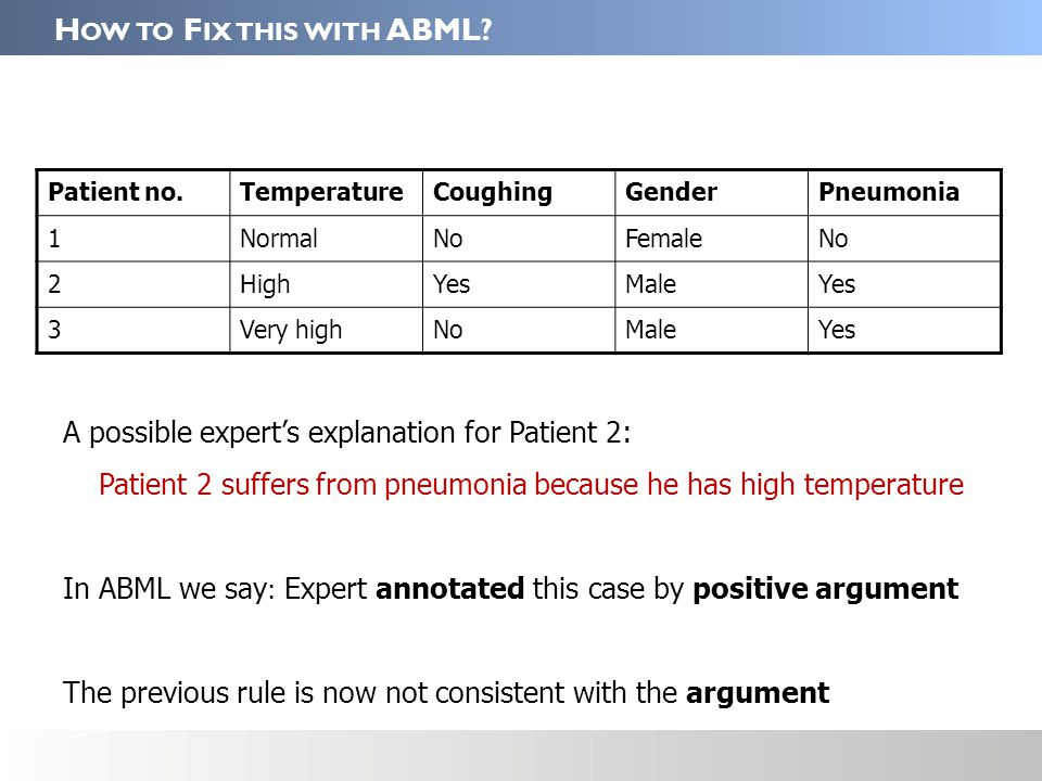 ABML TAKES EXPERT S ARGUMENT INTO ACCOUNT ABML induces the rule consistent with experts argument: IF Temperature > Normal THEN Pneumonia = Yes This explains Patient 3 by: Has pneumonia because he has very high temperature Patient no.TemperatureCoughingGenderPneumonia 1NormalNoFemaleNo 2HighYesMaleYes 3Very highNoMaleYes