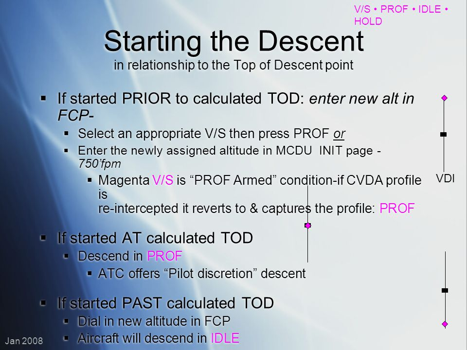 V/S PROF IDLE HOLD Jan 2008 Starting the Descent in relationship to the Top of Descent point If started PRIOR to calculated TOD: enter new alt in FCP-