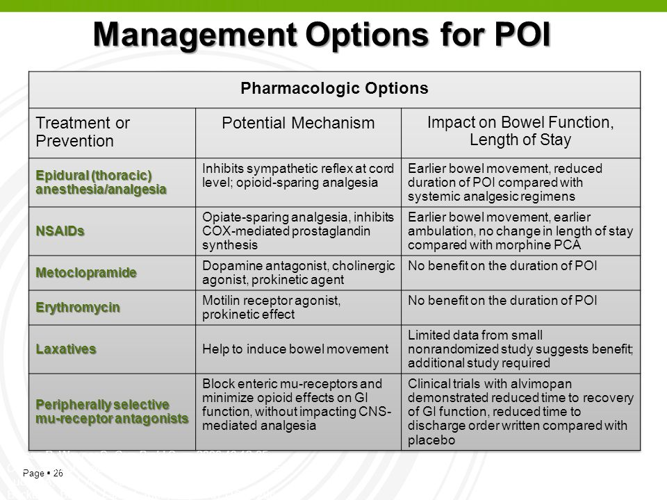 Page 26 Management Options for POI Management Options for POI Person B, Wexner S. Curr Probl Surg. 2006;43:12-65. Chen JY, et al. Acta Anaesthesiol Sc
