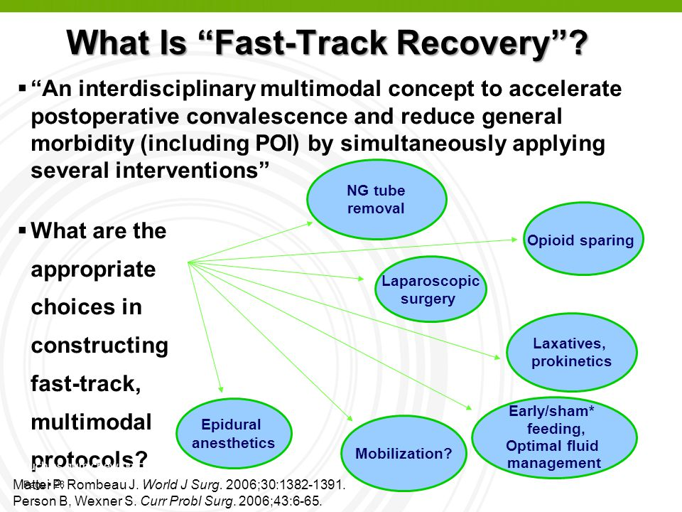 Page 28 What Is Fast-Track Recovery? What Is Fast-Track Recovery? An interdisciplinary multimodal concept to accelerate postoperative convalescence an