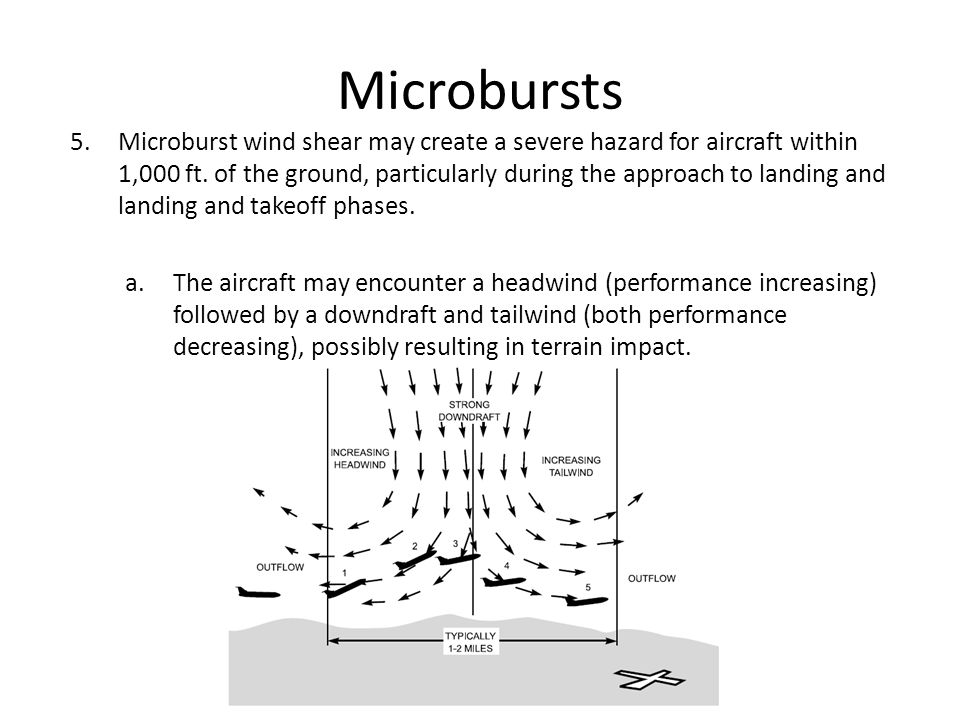Microbursts 5.Microburst wind shear may create a severe hazard for aircraft within 1,000 ft. of the ground, particularly during the approach to landin