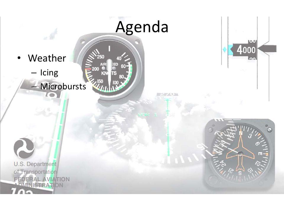 Agenda Weather – Icing – Microbursts