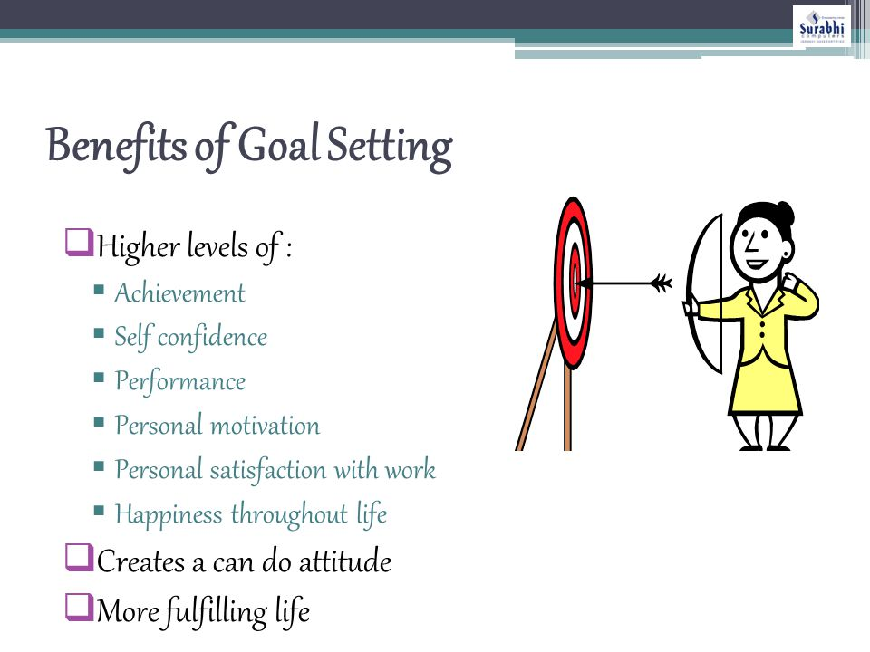 Time Limits to Goal Setting This leads us to understand that there are several categories of goals and time limits on each category.