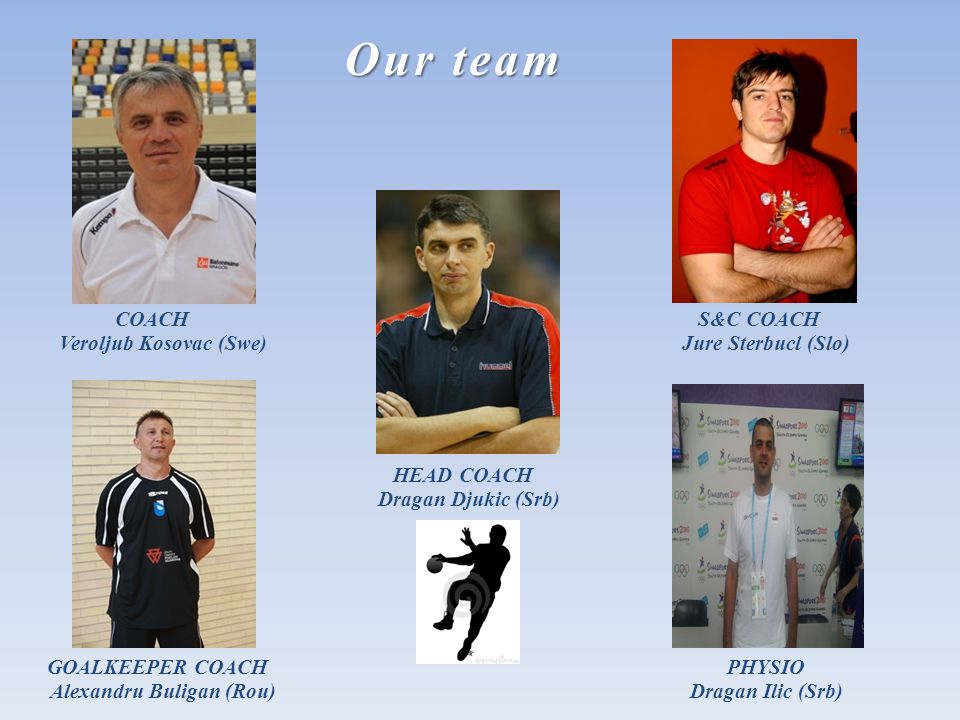 Our team HEAD COACH S&C COACH GOALKEEPER COACHPHYSIO COACH Jure Sterbucl (Slo) Dragan Djukic (Srb) Veroljub Kosovac (Swe) Dragan Ilic (Srb)Alexandru Buligan (Rou)