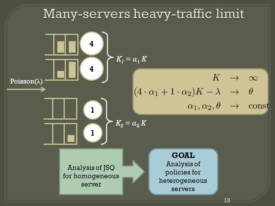 13 4 4 1 1 K 1 = α 1 K K 2 = α 2 K Poisson( λ ) GOAL Analysis of policies for heterogeneous servers Analysis of JSQ for homogeneous server