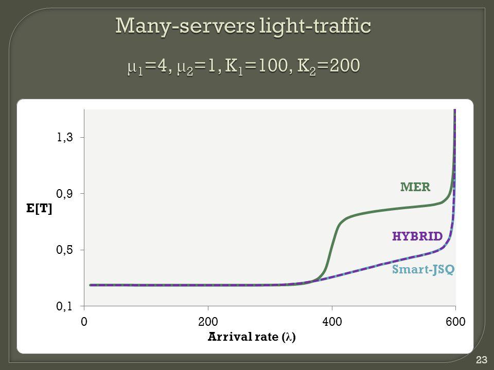 23 MER Smart-JSQ HYBRID