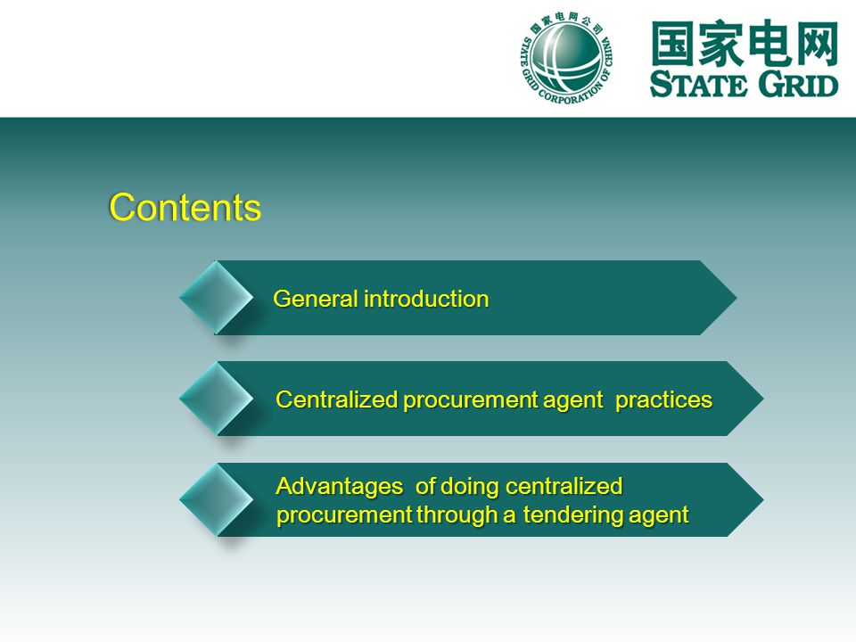 tendering Contents General introduction Centralized procurement agent practices Advantages of doing centralized procurement through a tendering agent