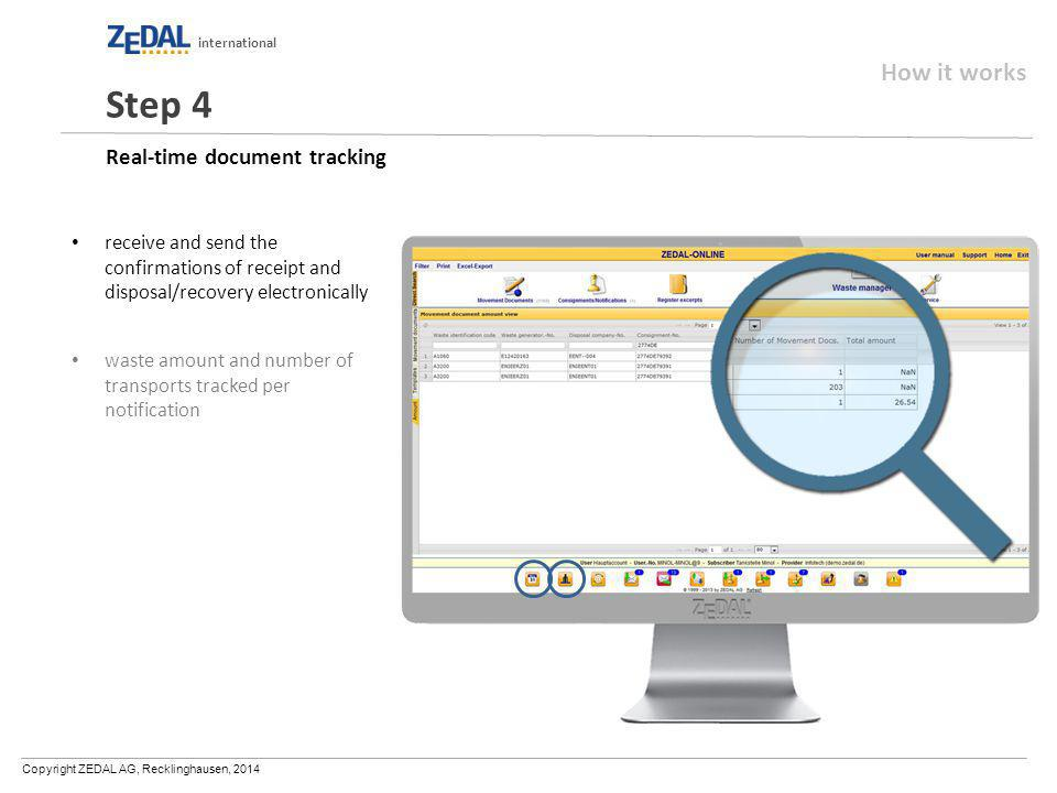 Copyright ZEDAL AG, Recklinghausen, 2014 international Real-time document tracking receive and send the confirmations of receipt and disposal/recovery