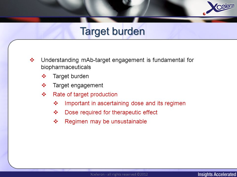 Xceleron - all rights reserved ©2012 Target burden Understanding mAb-target engagement is fundamental for biopharmaceuticals Target burden Target engagement Rate of target production Important in ascertaining dose and its regimen Dose required for therapeutic effect Regimen may be unsustainable