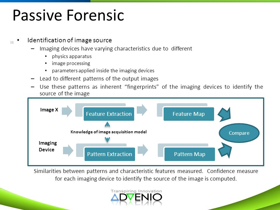 Passive Forensic 38 Identification of image source – Imaging devices have varying characteristics due to different physics apparatus image processing