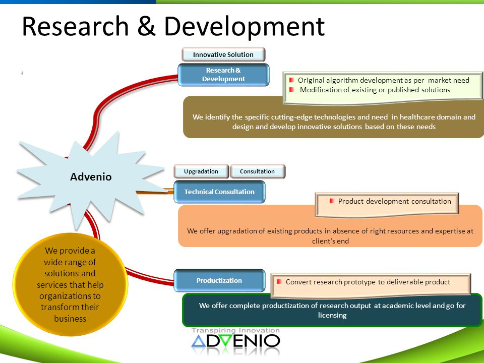 Research & Development 4 We identify the specific cutting-edge technologies and need in healthcare domain and design and develop innovative solutions