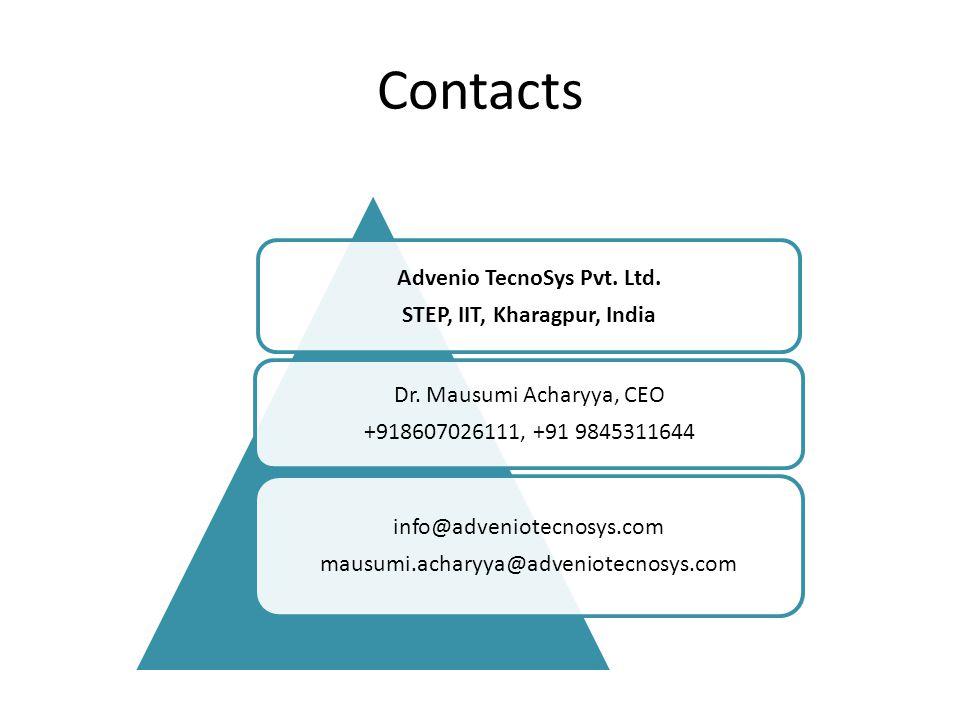 Contacts 44 Advenio TecnoSys Pvt. Ltd. STEP, IIT, Kharagpur, India Dr. Mausumi Acharyya, CEO +918607026111, +91 9845311644 info@adveniotecnosys.com ma