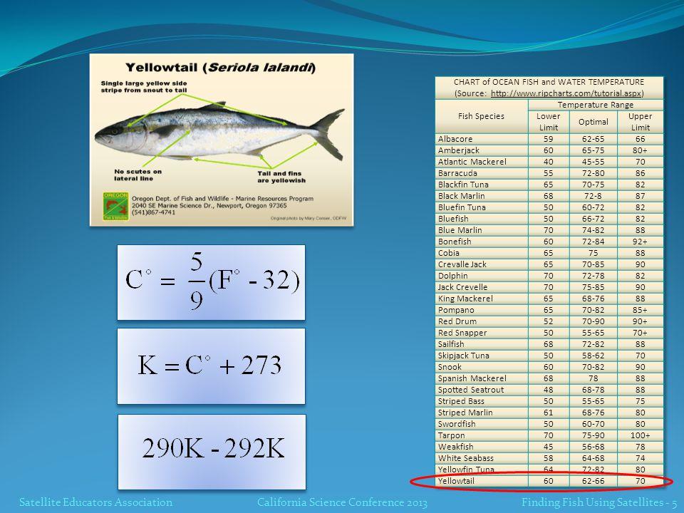 Satellite Educators AssociationCalifornia Science Conference 2013 Finding Fish Using Satellites - 5