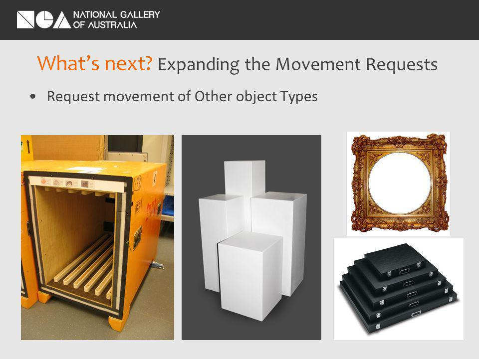 Whats next Expanding the Movement Requests Request movement of Other object Types