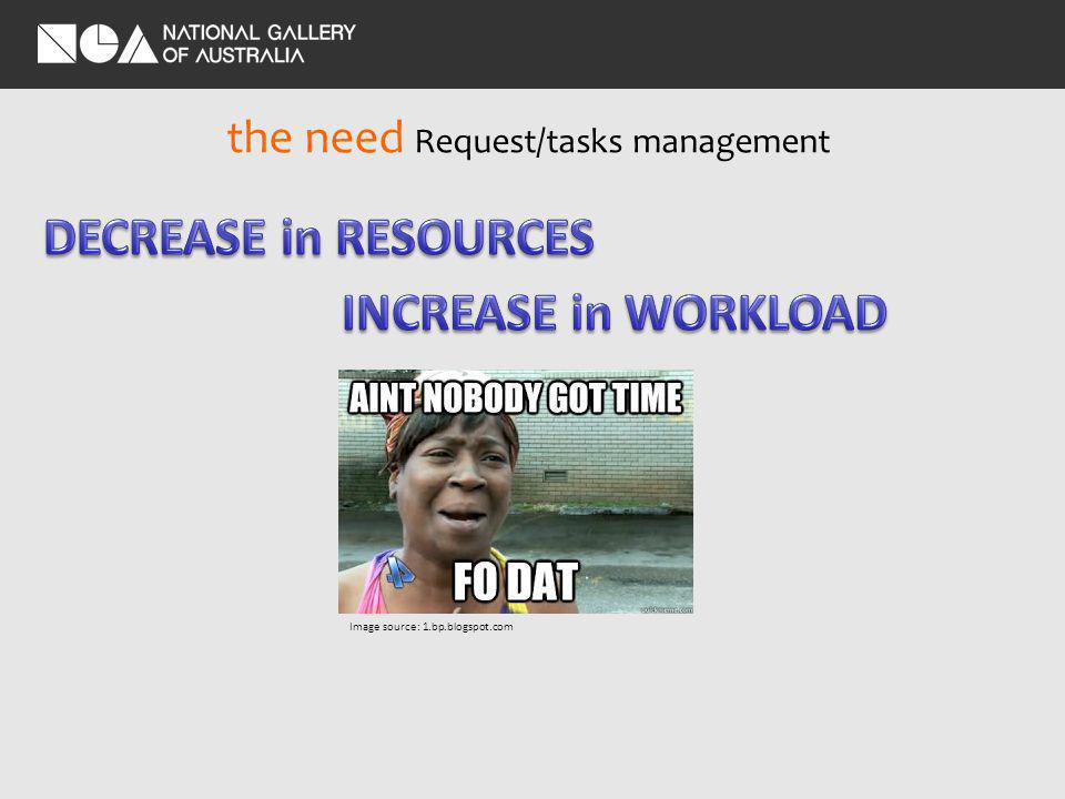 the need Request/tasks management Image source: 1.bp.blogspot.com
