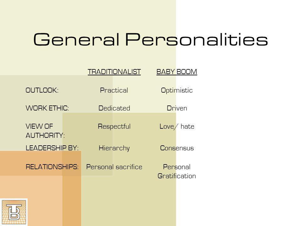 Closing the generation gap: mutual benefit MANAGING, LEADING, TRAINING