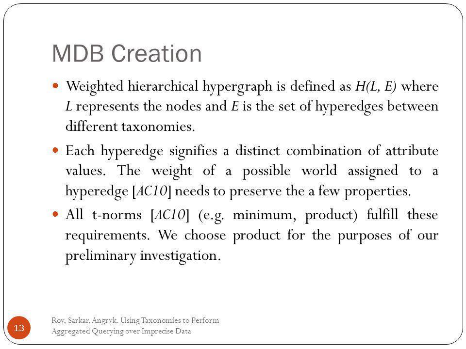MDB Creation Roy, Sarkar, Angryk.