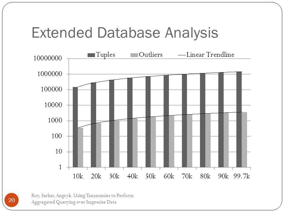 Extended Database Analysis Roy, Sarkar, Angryk.
