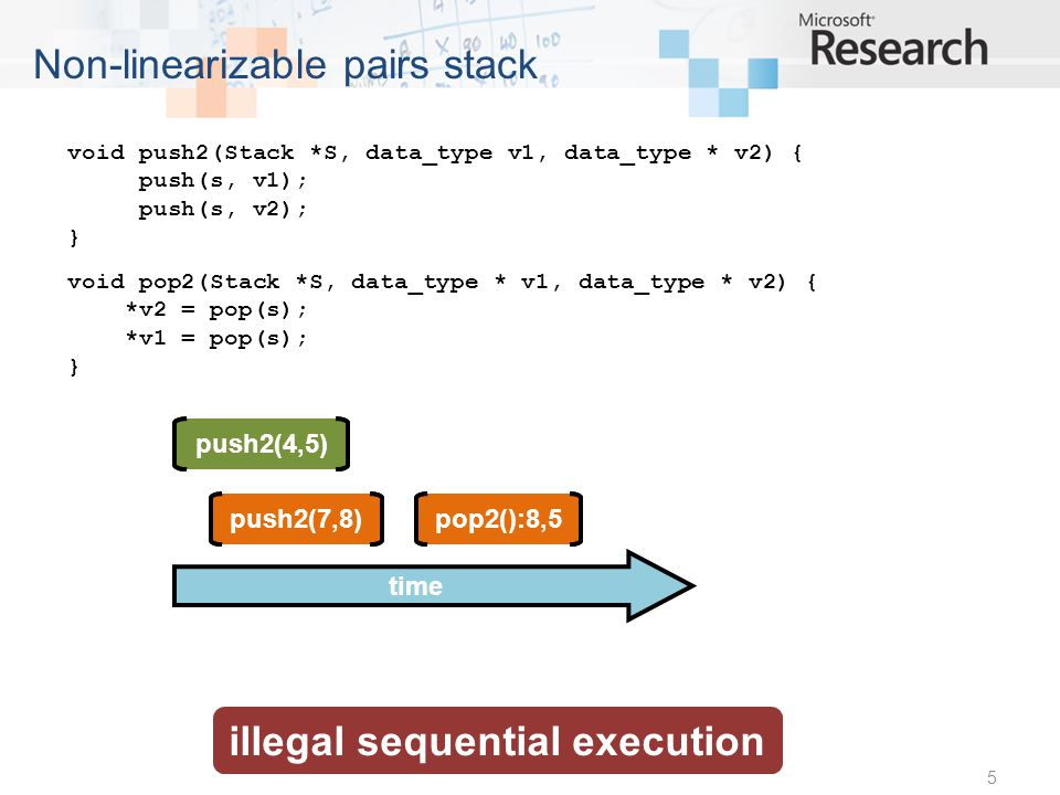 Related work [Gotsman et al., PLDI07] –Thread-modular shape analysis for coarse-grained concurrency [Vafeiadis et al.,06,07,08] –Linearizability for an unbounded number of threads with rely-guarantee & separation logic 26
