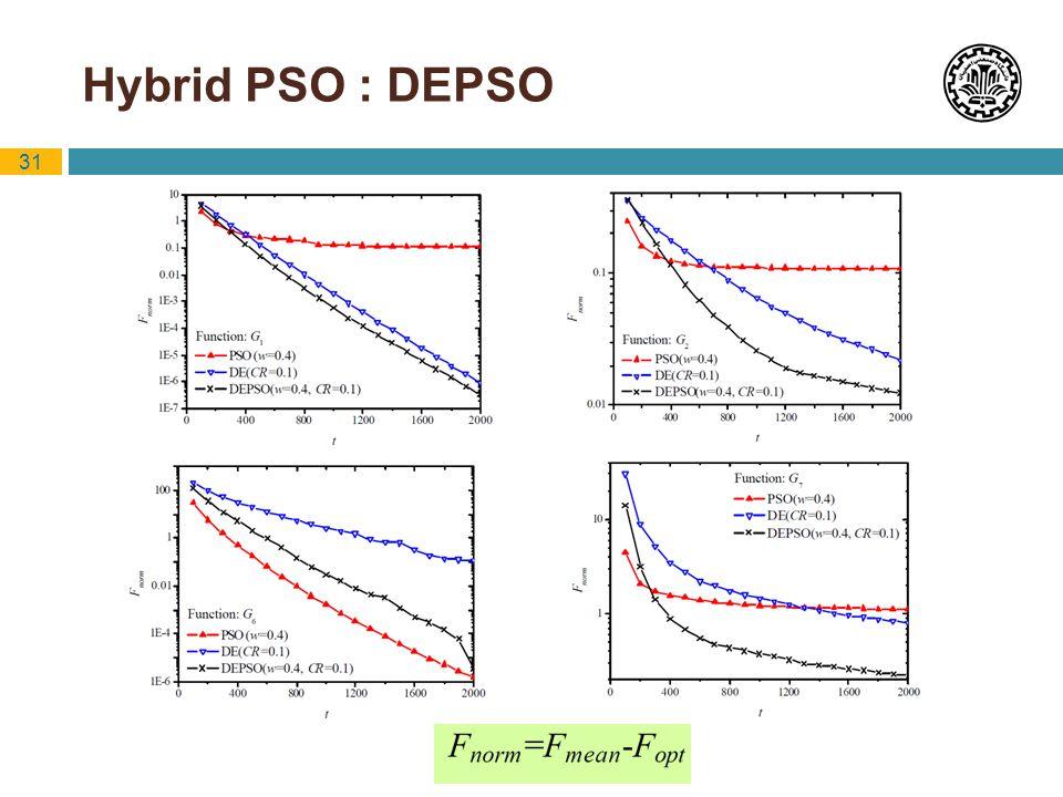 31 Hybrid PSO : DEPSO