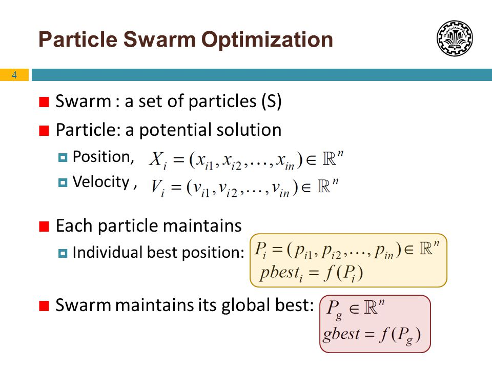 5 PSO Algorithm Basic algorithm of PSO: 1.Initialize the swarm from the solution space 2.