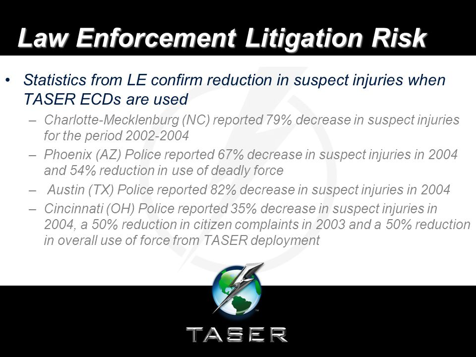 Law Enforcement Litigation Risk Statistics from LE confirm reduction in suspect injuries when TASER ECDs are used –Charlotte-Mecklenburg (NC) reported 79% decrease in suspect injuries for the period 2002-2004 –Phoenix (AZ) Police reported 67% decrease in suspect injuries in 2004 and 54% reduction in use of deadly force – Austin (TX) Police reported 82% decrease in suspect injuries in 2004 –Cincinnati (OH) Police reported 35% decrease in suspect injuries in 2004, a 50% reduction in citizen complaints in 2003 and a 50% reduction in overall use of force from TASER deployment
