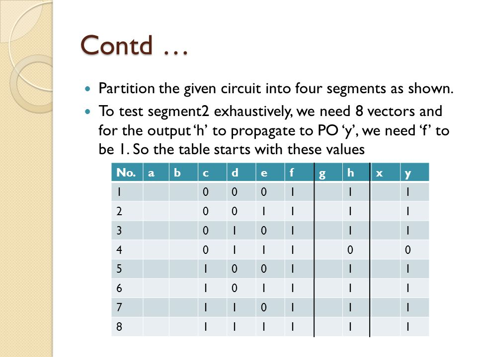 Contd … Partition the given circuit into four segments as shown. To test segment2 exhaustively, we need 8 vectors and for the output h to propagate to