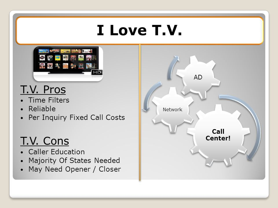 I Love T.V. T.V. Pros Time Filters Reliable Per Inquiry Fixed Call Costs T.V.