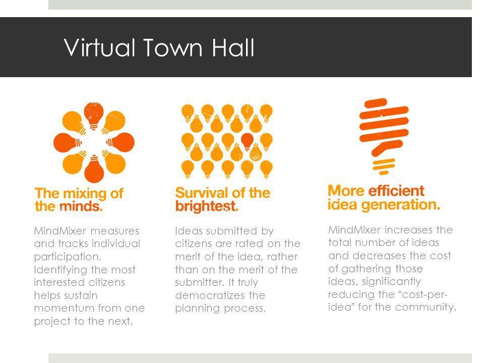 Virtual Town Hall MindMixer measures and tracks individual participation.