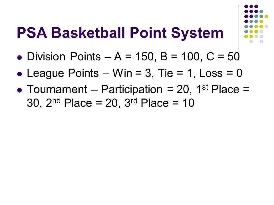 PSA Basketball Point System Division Points – A = 150, B = 100, C = 50 League Points – Win = 3, Tie = 1, Loss = 0 Tournament – Participation = 20, 1 st Place = 30, 2 nd Place = 20, 3 rd Place = 10