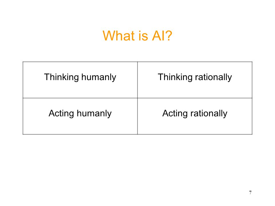 7 What is AI? Thinking humanlyThinking rationally Acting humanlyActing rationally