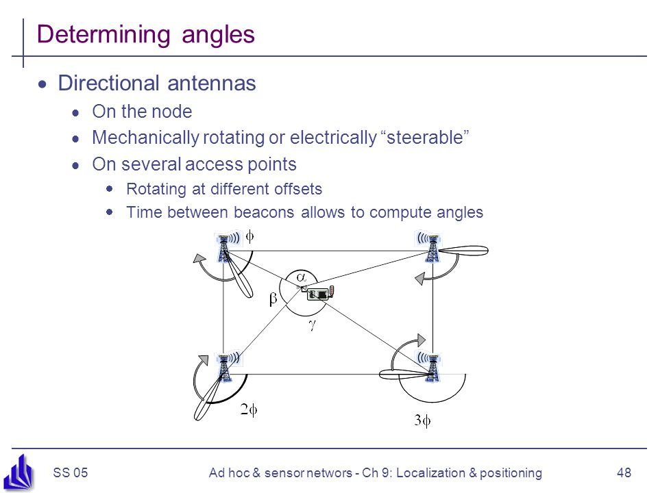 SS 05Ad hoc & sensor networs - Ch 9: Localization & positioning48 Determining angles Directional antennas On the node Mechanically rotating or electrically steerable On several access points Rotating at different offsets Time between beacons allows to compute angles