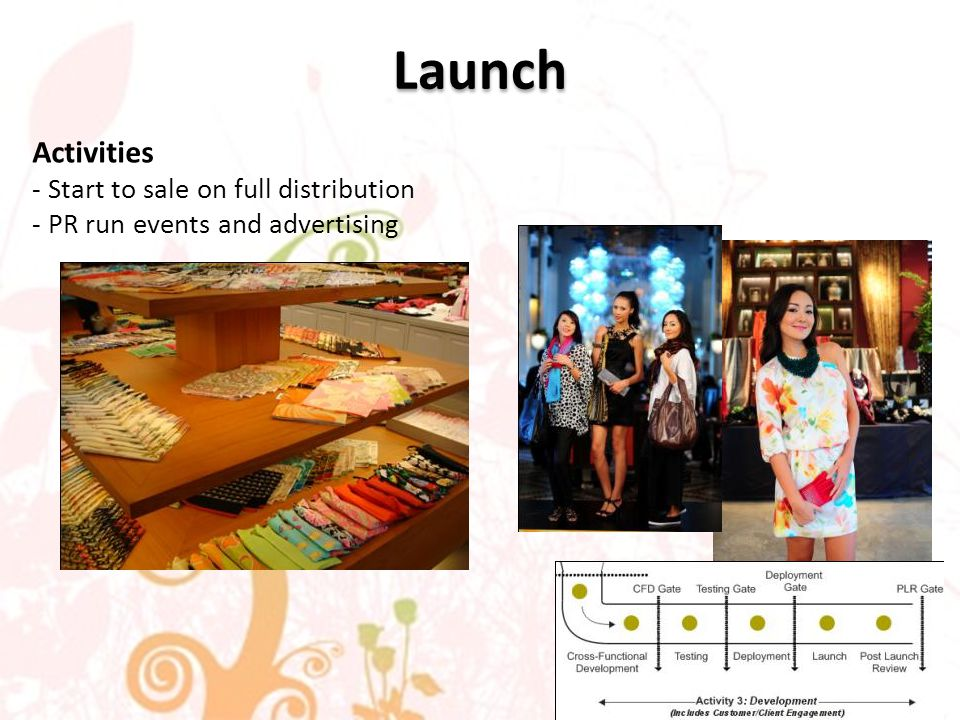 Launch Activities - Start to sale on full distribution - PR run events and advertising