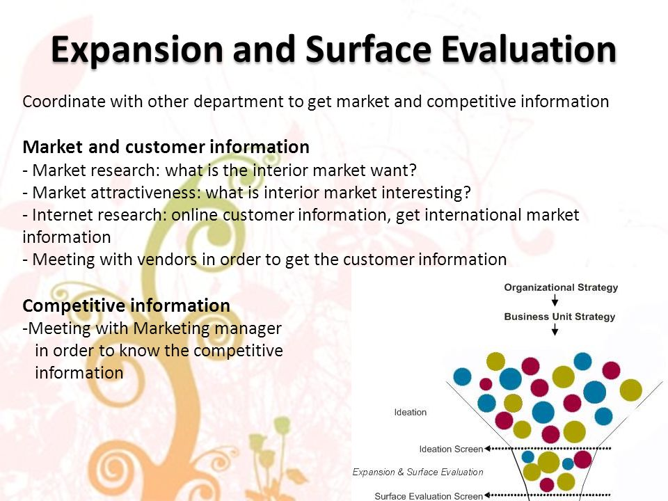 Expansion and Surface Evaluation Coordinate with other department to get market and competitive information Market and customer information - Market r