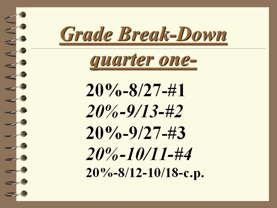 Grade Break-Down quarter one-