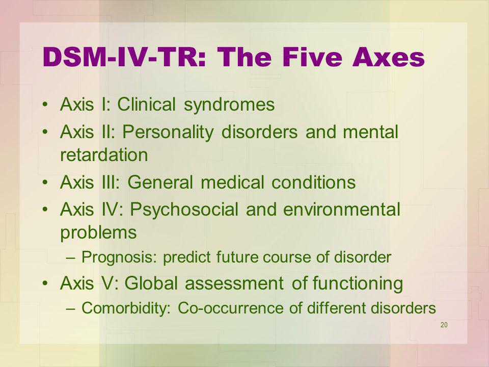 20 DSM-IV-TR: The Five Axes Axis I: Clinical syndromes Axis II: Personality disorders and mental retardation Axis III: General medical conditions Axis