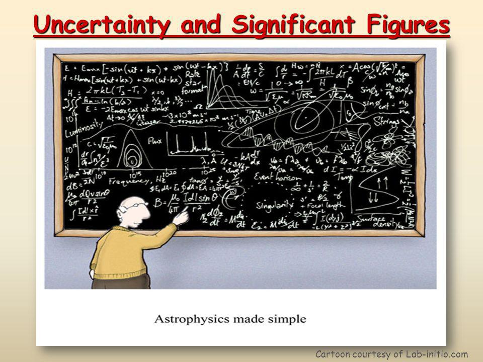 Uncertainty and Significant Figures Cartoon courtesy of Lab-initio.com