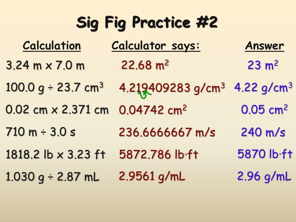 Sig Fig Practice #2 3.24 m x 7.0 m CalculationCalculator says:Answer 22.68 m 2 23 m 2 100.0 g ÷ 23.7 cm 3 4.219409283 g/cm 3 4.22 g/cm 3 0.02 cm x 2.371 cm 0.04742 cm 2 0.05 cm 2 710 m ÷ 3.0 s 236.6666667 m/s 240 m/s 1818.2 lb x 3.23 ft 5872.786 lb·ft 5870 lb·ft 1.030 g ÷ 2.87 mL 2.9561 g/mL 2.96 g/mL