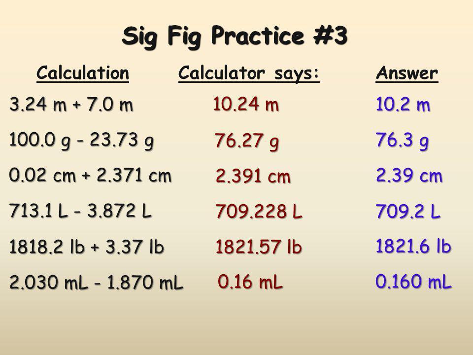 Sig Fig Practice #3 3.24 m + 7.0 m CalculationCalculator says:Answer 10.24 m 10.2 m 100.0 g - 23.73 g 76.27 g 76.3 g 0.02 cm + 2.371 cm 2.391 cm 2.39 cm 713.1 L - 3.872 L 709.228 L 709.2 L 1818.2 lb + 3.37 lb 1821.57 lb 1821.6 lb 2.030 mL - 1.870 mL 0.16 mL 0.160 mL