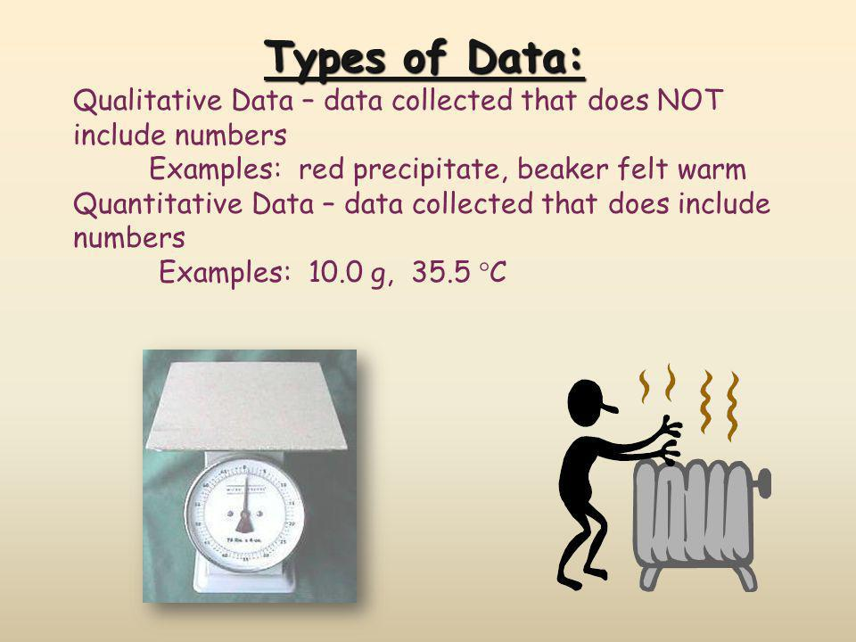 Types of Data: Qualitative Data – data collected that does NOT include numbers Examples: red precipitate, beaker felt warm Quantitative Data – data co