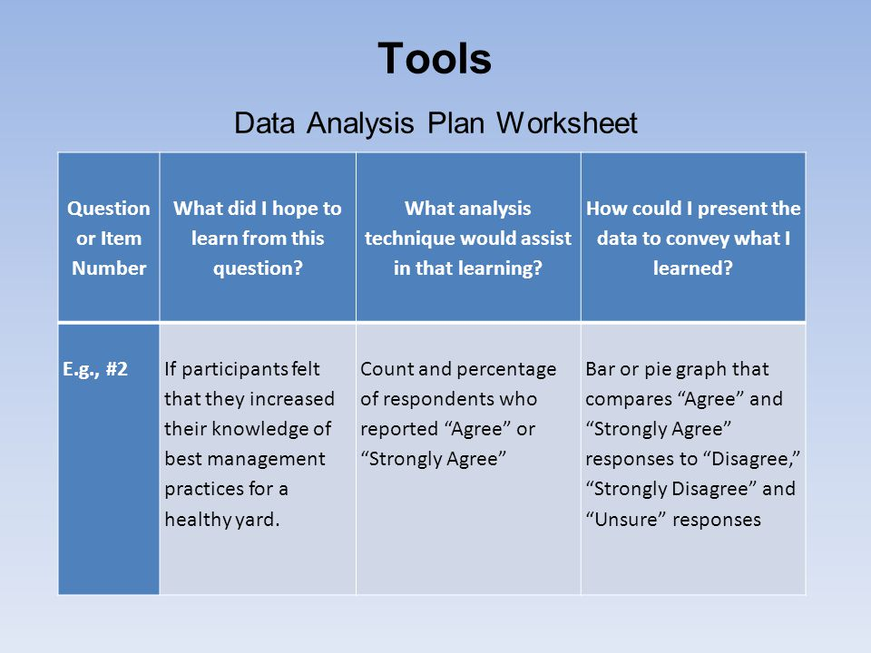 Tools Data Analysis Plan Worksheet Question or Item Number What did I hope to learn from this question.